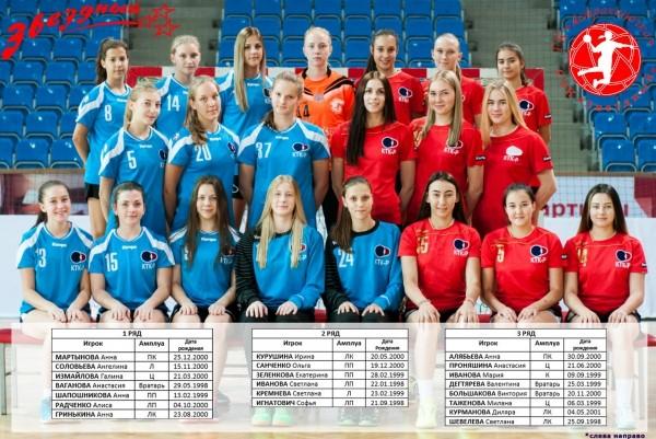 Итоги 1 тура всероссийских  соревнований по гандболу среди дублирующих составов женских команд Суперлиги 2017 года